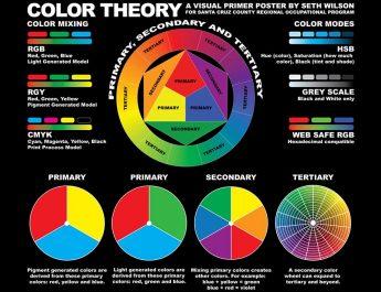 ทฤษฎีสี เรื่องง่ายๆที่ต้องรู้